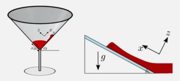 """Гидродинамическая модель для объяснения формы """"винных слез"""""""